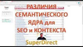 видео Отличие контекстной рекламы от SEO