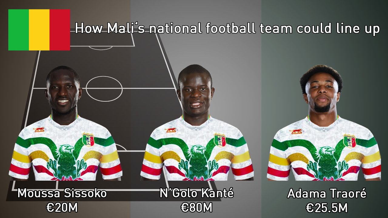 HOW MALI'S NATIONAL FOOTBALL TEAM COULD LINE UP   SECOND CITIZENSHIP   ft. KANTE, SISSOKO...