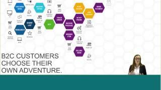 видео hybris B2B Commerce   e-commerce решение для оптовой торговли - NOVARDIS
