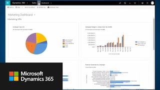 Quick Tips: Assign KPI manager security role in Dynamics 365 (online)