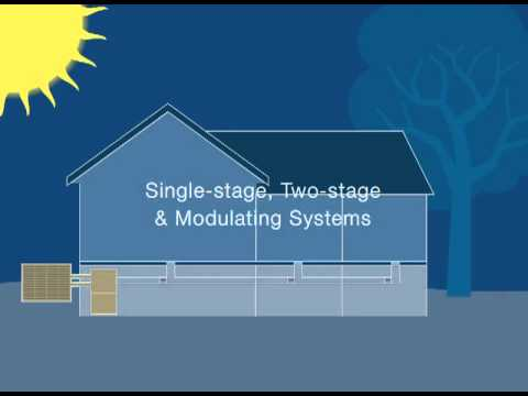 Consistent Temperature in your Home - Heating & Cooling Vancouver WA