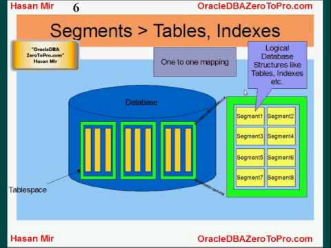 storage and relationship structure in oracle