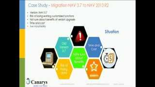 The process of version migration from older versions of Navision to NAV 2013 R2