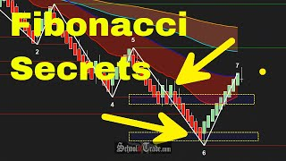 Truth about Fibonacci Retracements, Projections and Extensions; SchoolOfTrade Tutorials