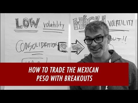 HOW TO TRADE THE MEXICAN PESO WITH BREAKOUTS