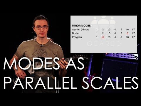 3. Modes as Parallel Scales