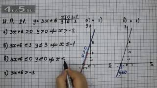 Итоговое повторение 21. Алгебра 7 класс Мордкович А.Г.