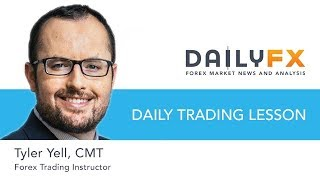 FX Closing Bell with Tyler Yell, CMT - FX, Rates, & Commodity Insights for Trading