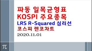 종합시황  kospi 주요종목 LRS R-Squared…
