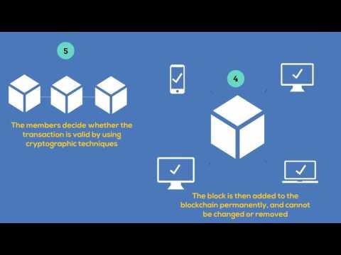 Blockchain ENG FINAL