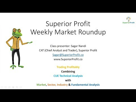 Using CUE Edge Industry Analyst to trade with Industry Trend: Market Roundup 5th Aug 2017