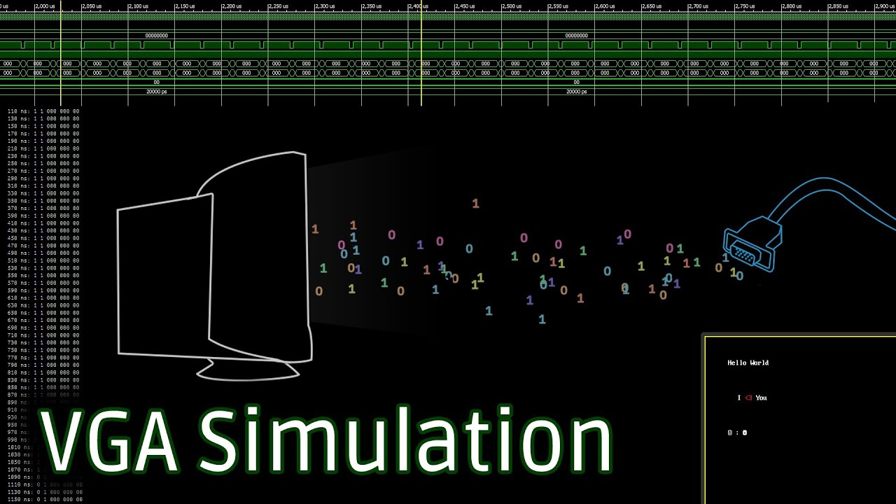 VGA Simulator: Getting Started - Eric Eastwood