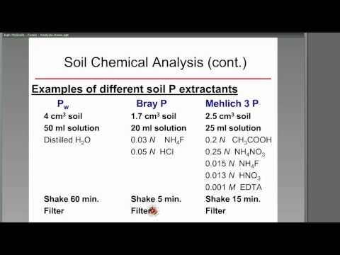 Manure and Soil Sampling, Nutrient Analysis and Assessment
