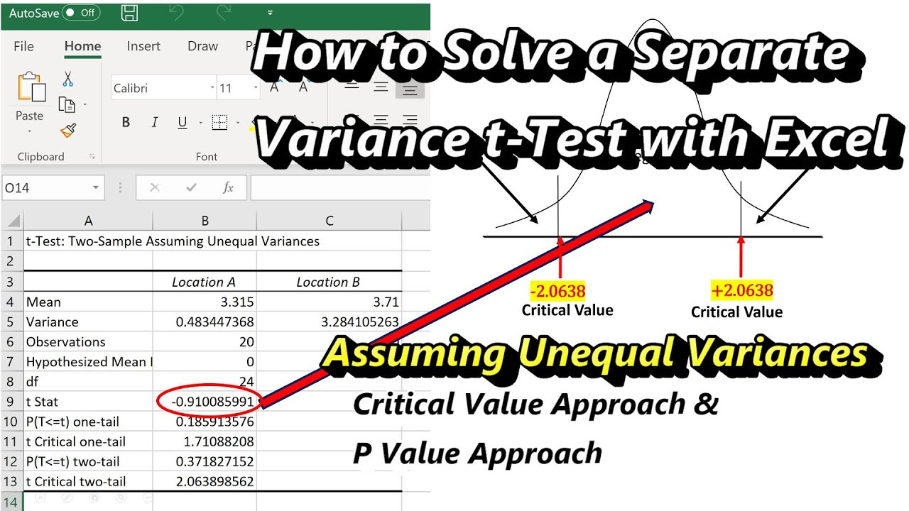 T Test for Unequal Variances Using Excel Comparing the Means of Two  Independent Populations