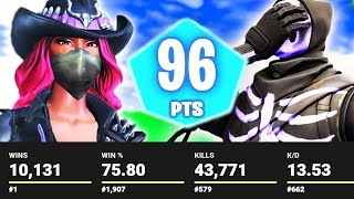 EXPOSING EVERY PLAYER I KILL'S STATS SEMI FINALS ( EPIC COMEBACK!) Week 5