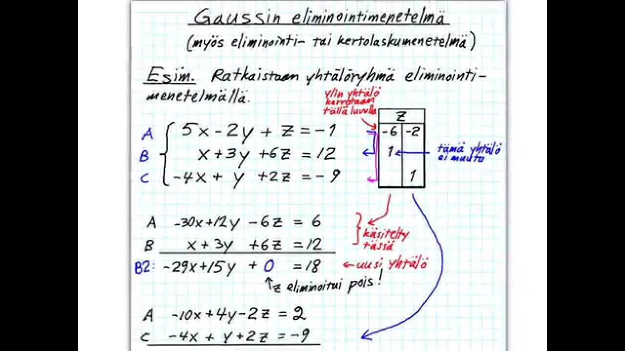 Gaussin Menetelmä