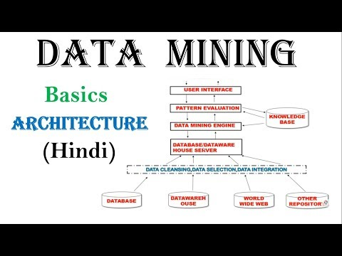 Introduction To Data Mining And Architecture  In Hindi