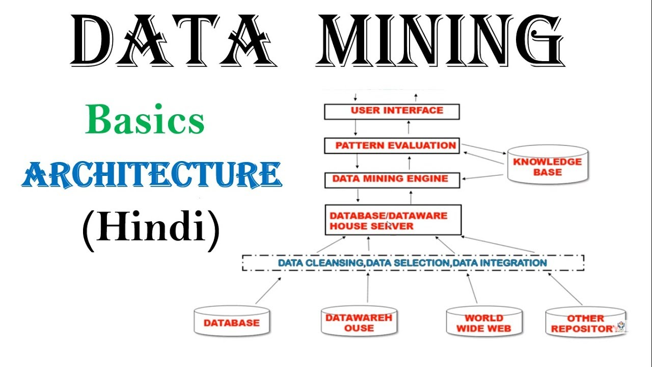 Introduction to data mining and architecture in hindi youtube introduction to data mining and architecture in hindi ccuart Images
