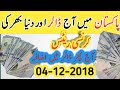 Today US Dollar Rate in Pakistan And Gold Latest News | PKR to US Dollar | Gold Price in Pakistan.