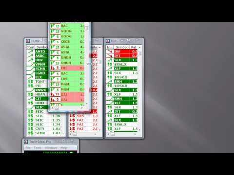 Alerts and Scanning software for Day Trading Stocks Online.