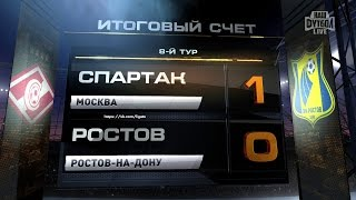 Highlights Spartak Vs FC Rostov (1-0) | RPL 2015/16