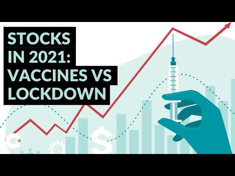U.S. Stock Market to Keep Climbing in 2021? SP500 forecast 2021