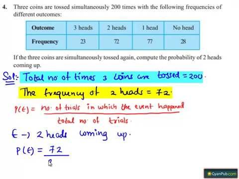 NCERT Solutions for Class 9th Maths Chapter 15 Probability Ex 15.1 ...