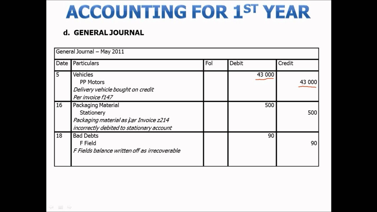 Accounting for 1st year Varsity: The General Journal - YouTube