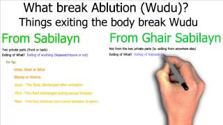 What Breaks Ablution (Wudu) ?