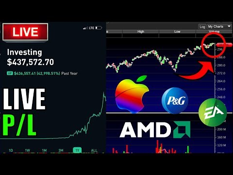 THE STOCK MARKET IS GETTING READY – Live Trading, Robinhood Options, Day  Trading & Stock Market News