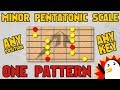 Minor Pentatonic Scale In Any Position & Key Using ONE Pattern