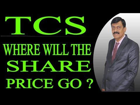 (-tcs-share-price-target-)