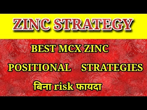 MCX ZINC POSITIONAL STRATEGY IN EVERY TRADE SESSION (HINDI) SAFE TRADING!