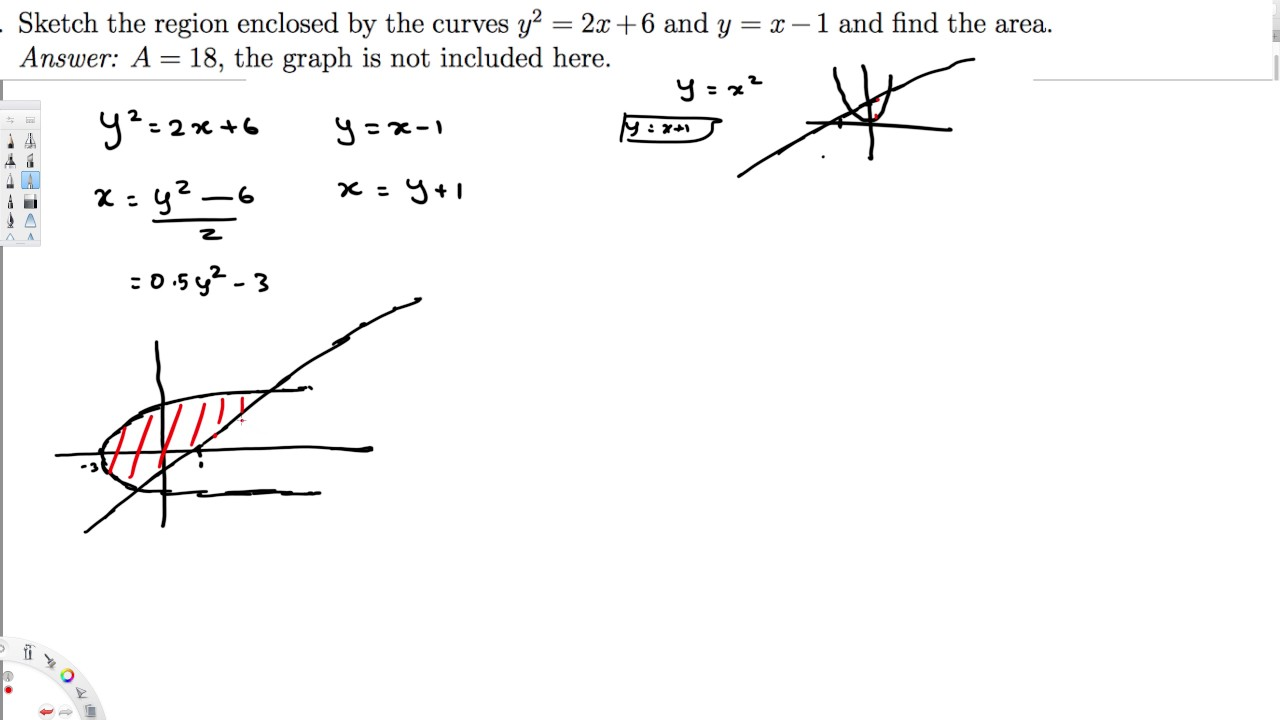 Sketch the region enclosed by the curves y^2 = 2x+6 and y ...