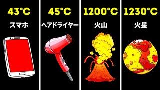 大規模熱さ比べ