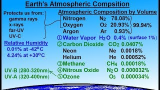Astronomy - Ch. 9.1: Earth's Atmosphere (1 of 61) Atmospheric Content