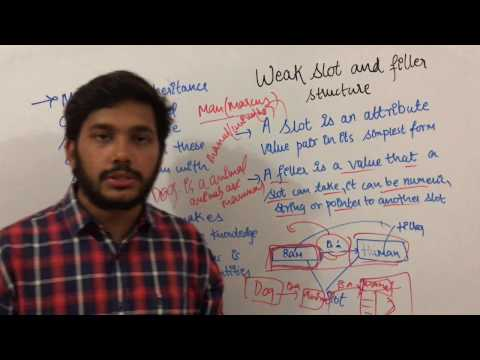 Artificial Intelligence 39 Week Slot and Filler Structure in ai