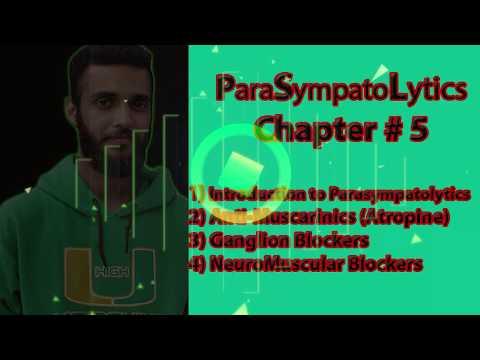 Parasympatholytics   Chap-5   Pharmacology   Compiled