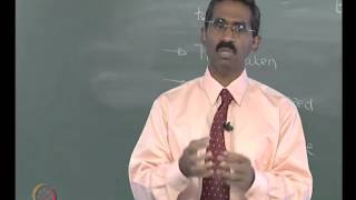 Mod-06 Lec-19 Project Finance Markets-II