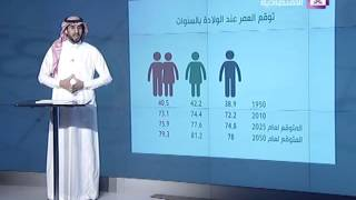 رقم - التضخم بالمملكة يرتفع الى 4.3%... - 37.6 مليون نسمة سكان المملكة ...