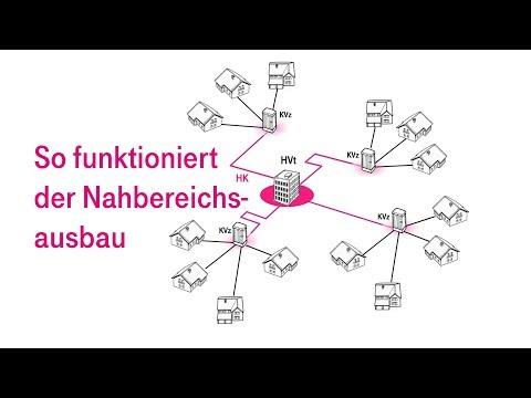 Social Media Post: So funktioniert der Nahbereichsausbau der Telekom - ein Erklärvideo