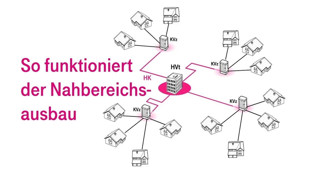 Telekom Dsl Ausbau Karte.So Funktioniert Der Nahbereichsausbau Der Telekom Ein Erklärvideo
