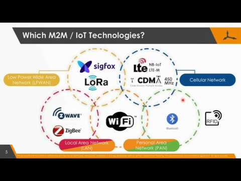 Webinar 3 Part 1: IoT, and the big picture