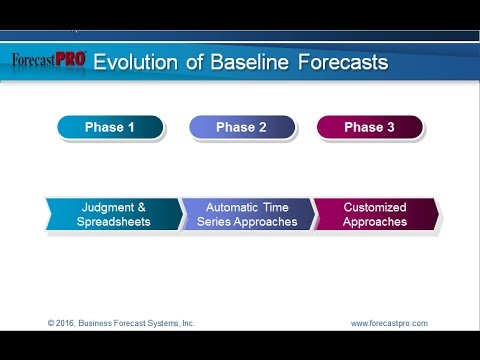 Four Basic Steps for Creating an Effective Demand Forecasting Process
