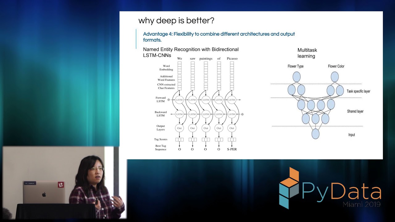 Image from Deep Learning vs. Conventional Machine Learning