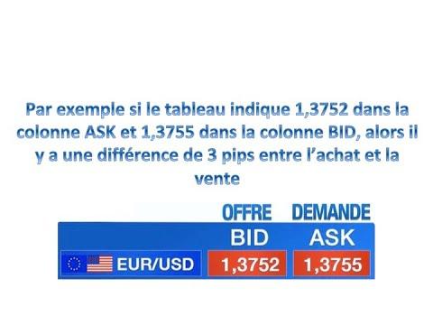 tabelul ieftin forex castiga coinbase