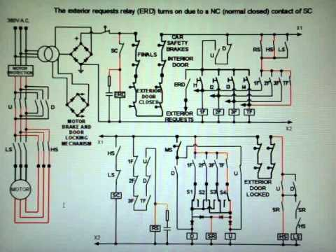elevator control wiring diagram how a relay logic elevator works - youtube #6