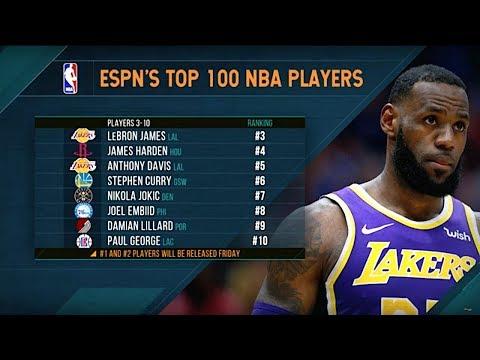 DP Show Debate: Breaking Down ESPN's Top 100 NBA Players List | The Dan Patrick Show | 9/26/19
