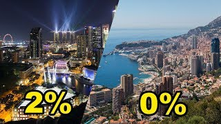 Top 10 Tax Havens in the World