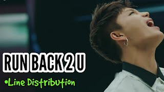 Nct 127 - run back 2 u (line distribution)